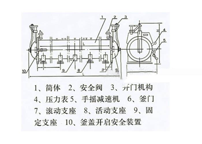 受压部件焊接缝均按相关标准进行了热处理和严格的无损检测.图片